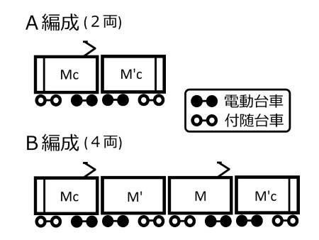 E129系編成図c.jpg