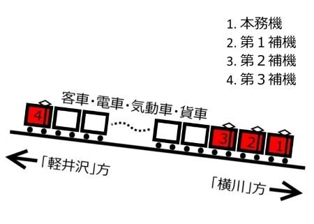 ED42編成図c.jpg